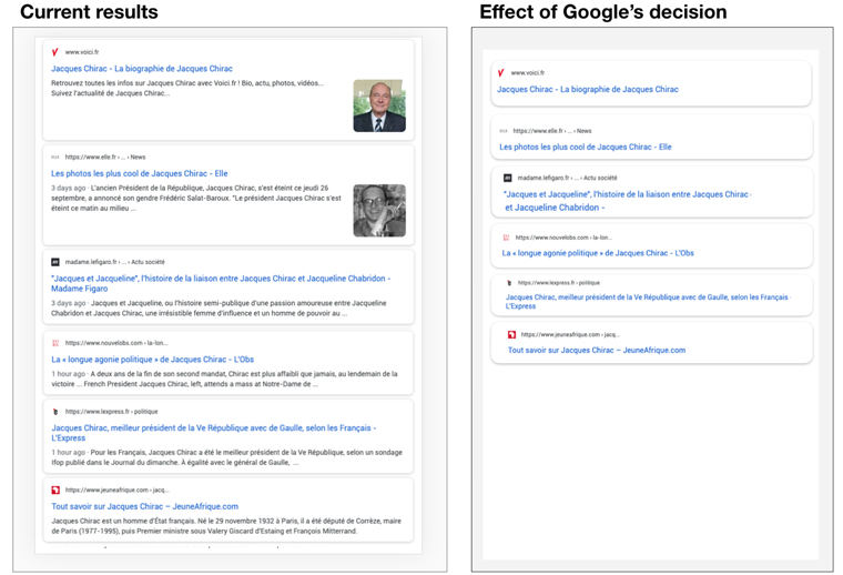 On the left, Google search results before the change (when it ran summaries alongside links) and on the right after (now that it refuses to pay new fees).