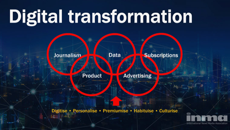 While news media companies around the world may be on different legs of this transformation, they are all on the journey.
