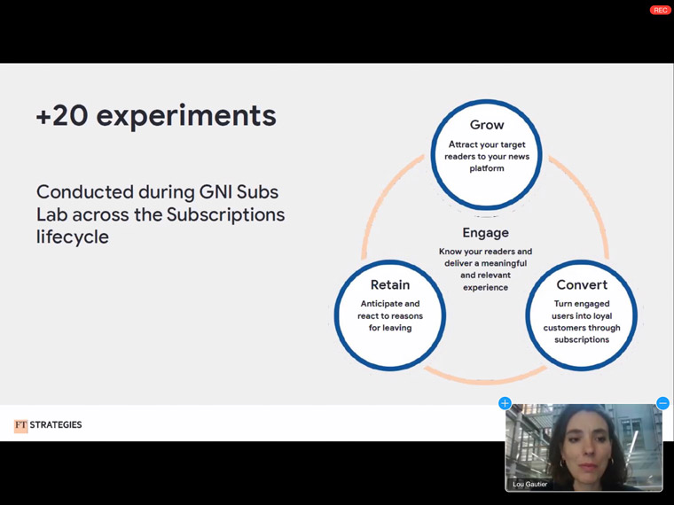 More than 20 experiments were conducted during the Google News Initiative (GNI) Subscriptions Lab.