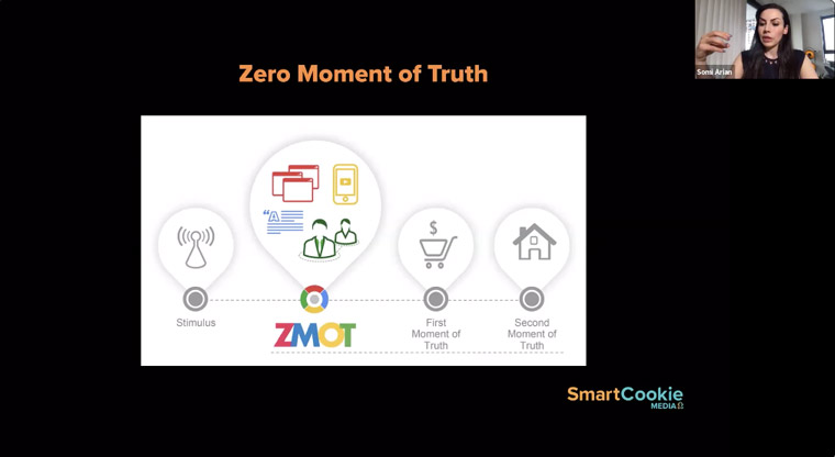 Google's Zero Moment of Truth was realising how many touchpoints a Millennial had to have before buying.
