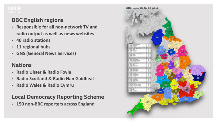 The BBC has moved into many local regions to deliver hyper-local news via voice technology.