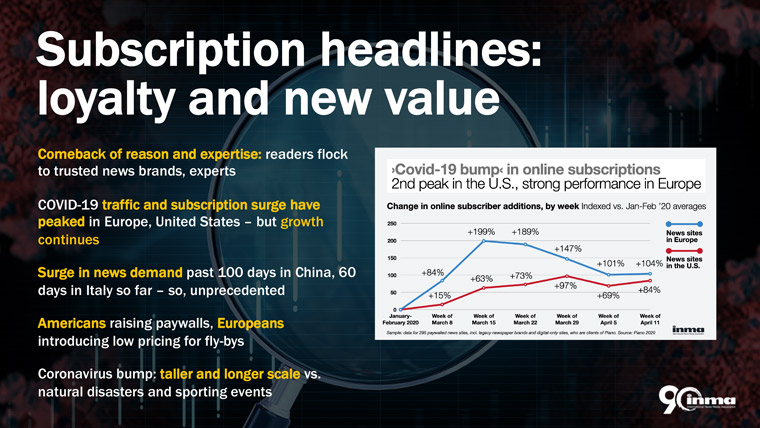 There are several important current trends in digital subscriptions.