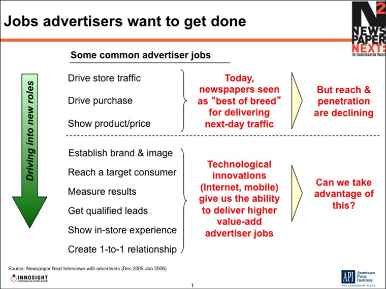 Advertisers, too, pay for solutions or these jobs they need done.