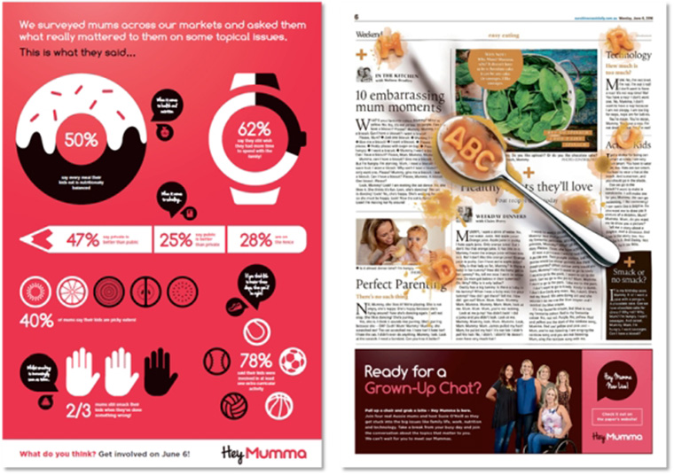 The creative team went the extra mile to tie brand messaging, like this kids' activity guide, directly to content in different installments of the Hey Mumma campaign series.