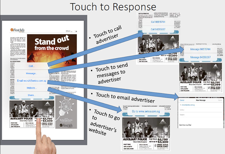 The New Paper app allows readers to interact with advertisers at the touch of a finger.