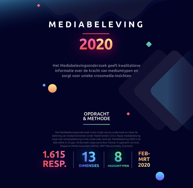 The Media Experience 2020 survey by Kantar provides interesting new insight on consumer behaviour and attitudes.