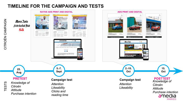 Research during and after the campaign measured its effectiveness.