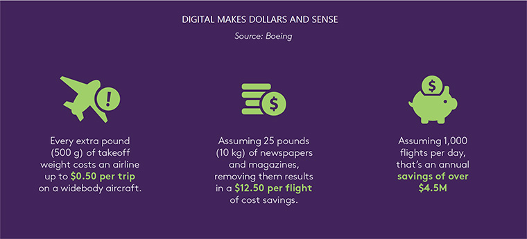 A digital approach to offering content saves money and reduces the airline's environmental footprint.