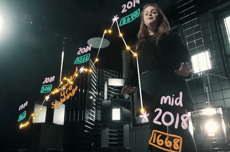 NBC's Left Field uses special equipment and Google Tiltbrush to produce Mixed Reality content that audiences can experience without the need for a Virtual Reality headset.