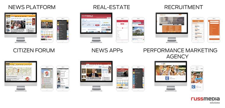 Russmedia has expanded the portfolio to include a wider range of products, including real estate, recruitment, and a performance marketing agency.