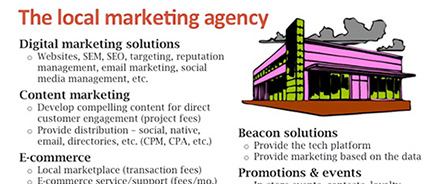 Marketing services for local businesses from news media companies