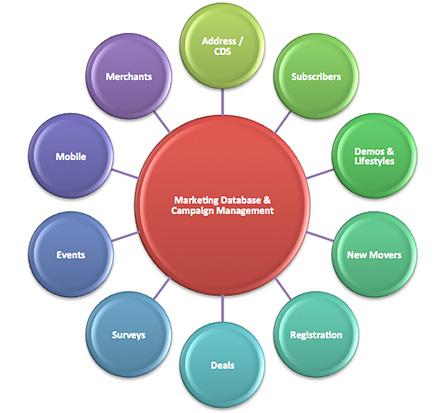 new product development process essay In today's competitory universe companies do non vie on monetary value or bringing entirely introduction of new merchandises or new merchandise features has become a chief beginning of competitory advantage.