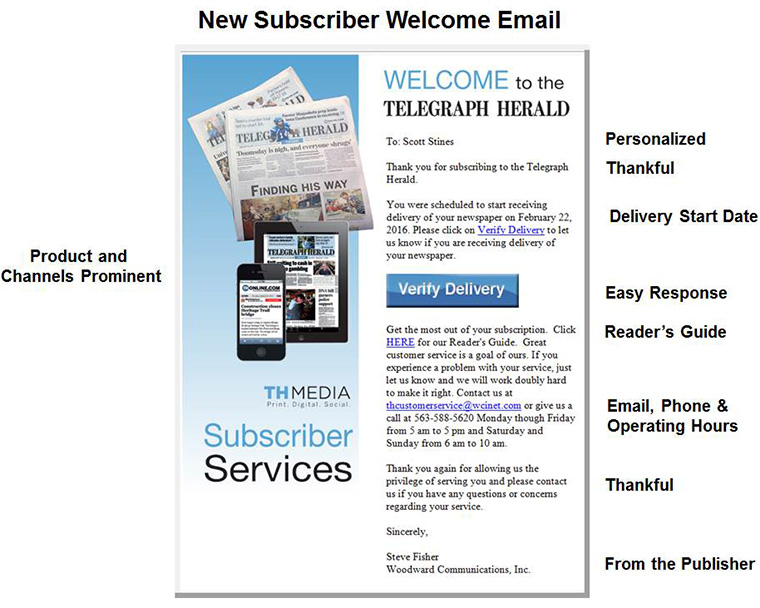 The Telegraph Herald's welcome e-mail is personalised for each subscriber.