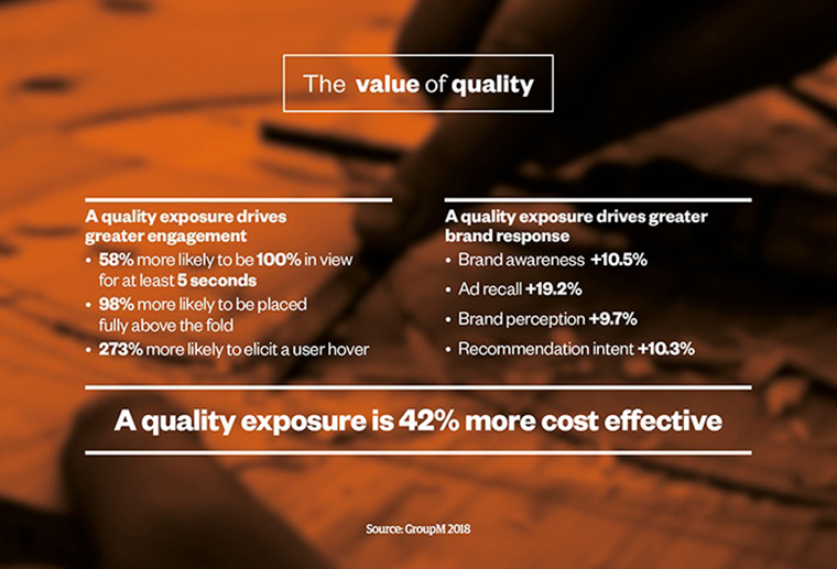 According to new research, publishing ads in quality brands is much more effective.