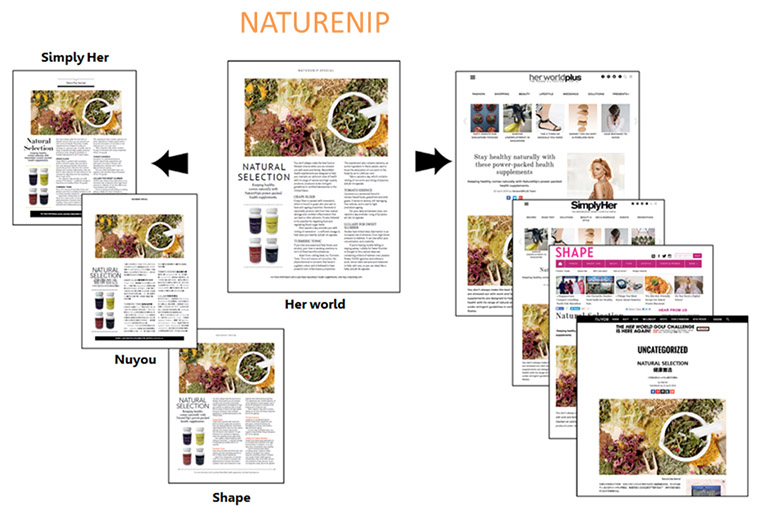 Taking advantage of the Women's Network, NatureNip reached more than 900,000 readers.