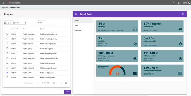 The new dashboard is easy to access and has all relevant information in one space.
