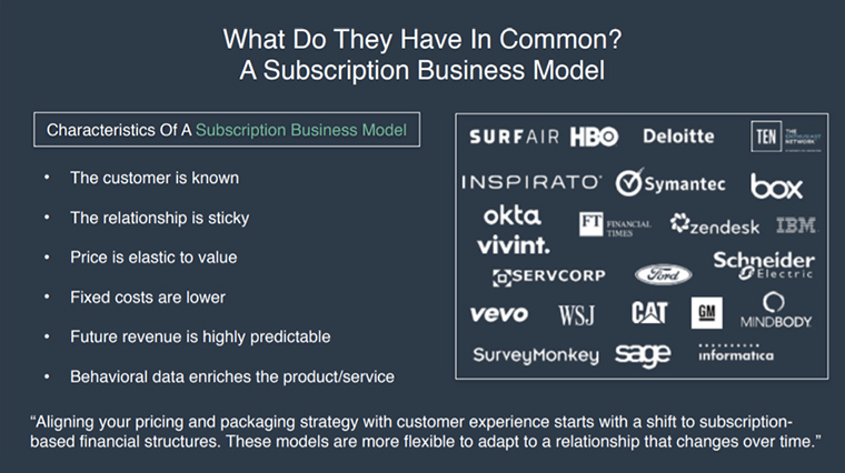 Subscription-based models have similar characteristics, regardless of industry.