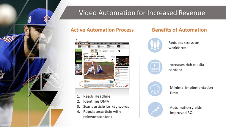 Automation helps companies stay on top of video content even when resources are not available to focus on it.