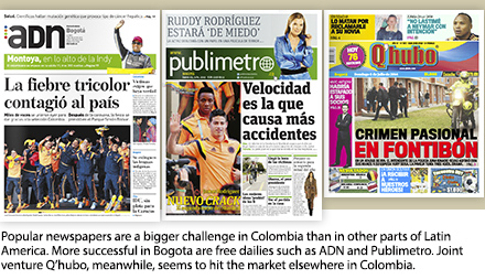 Three publication covers from Latin America.