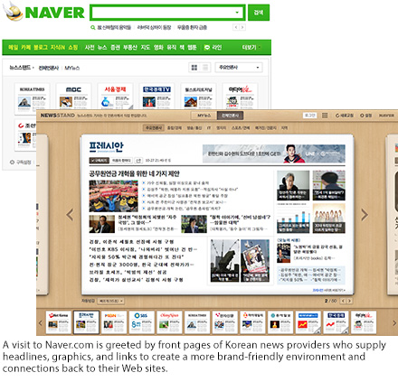 Screenshot of the website for Naver, the Korean version of Google.