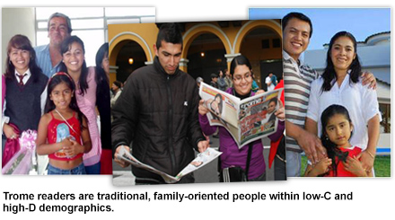 Three seperate images of families reading Trome publications.