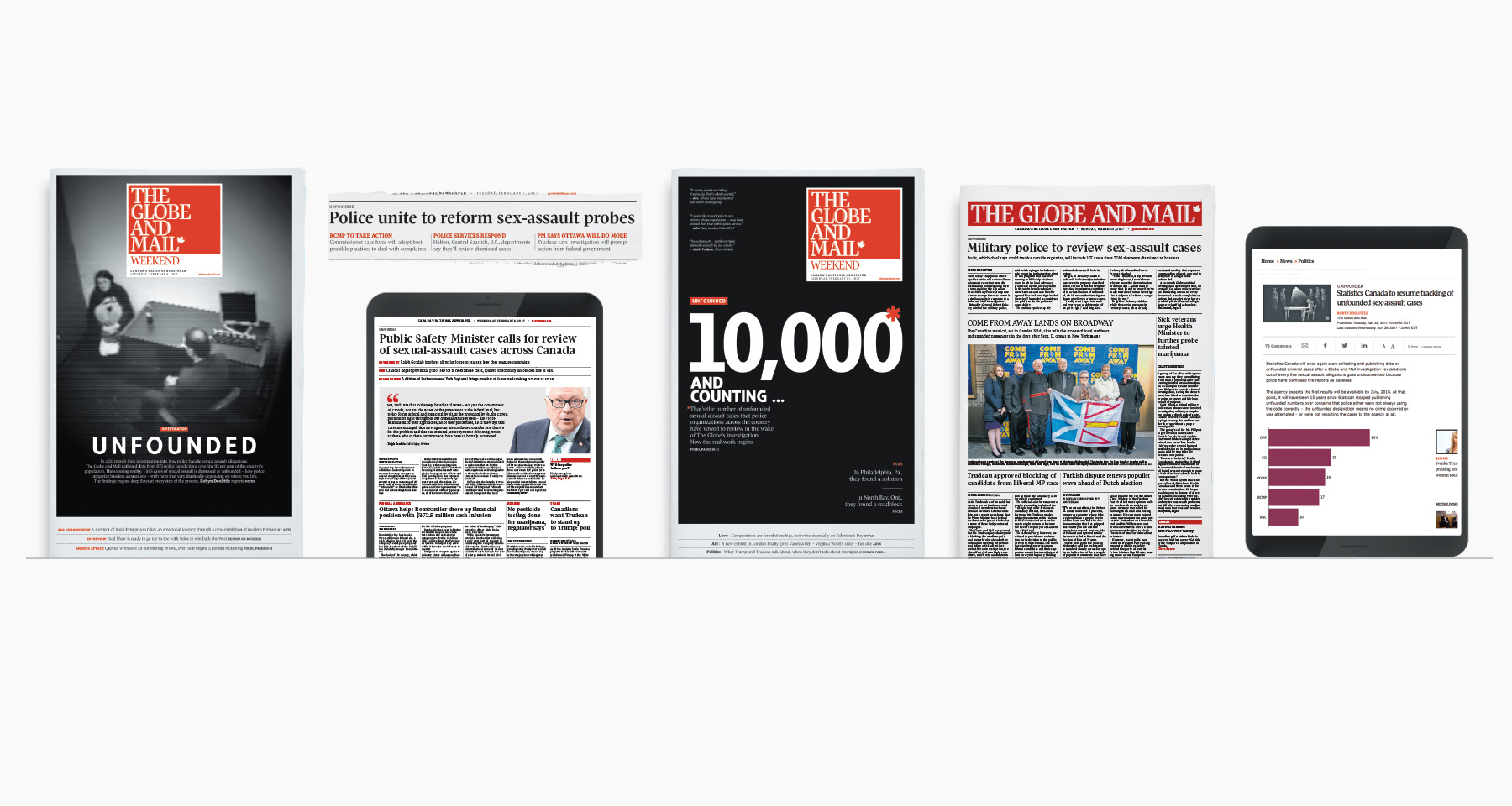 Globe and Mail campaign boosts subscriptions, influences public policy