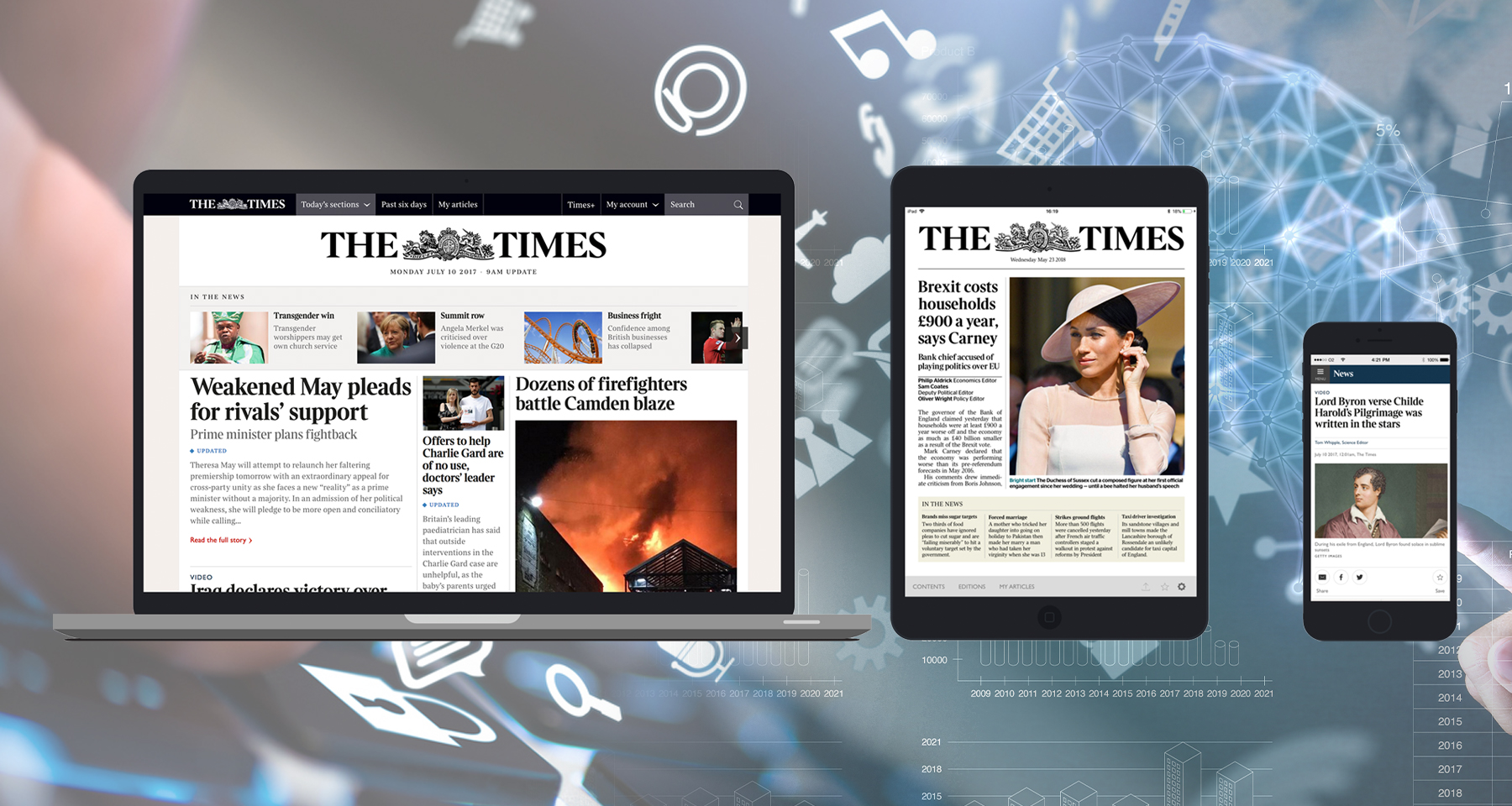 News UK shares its ongoing debate between editorial and advertorial