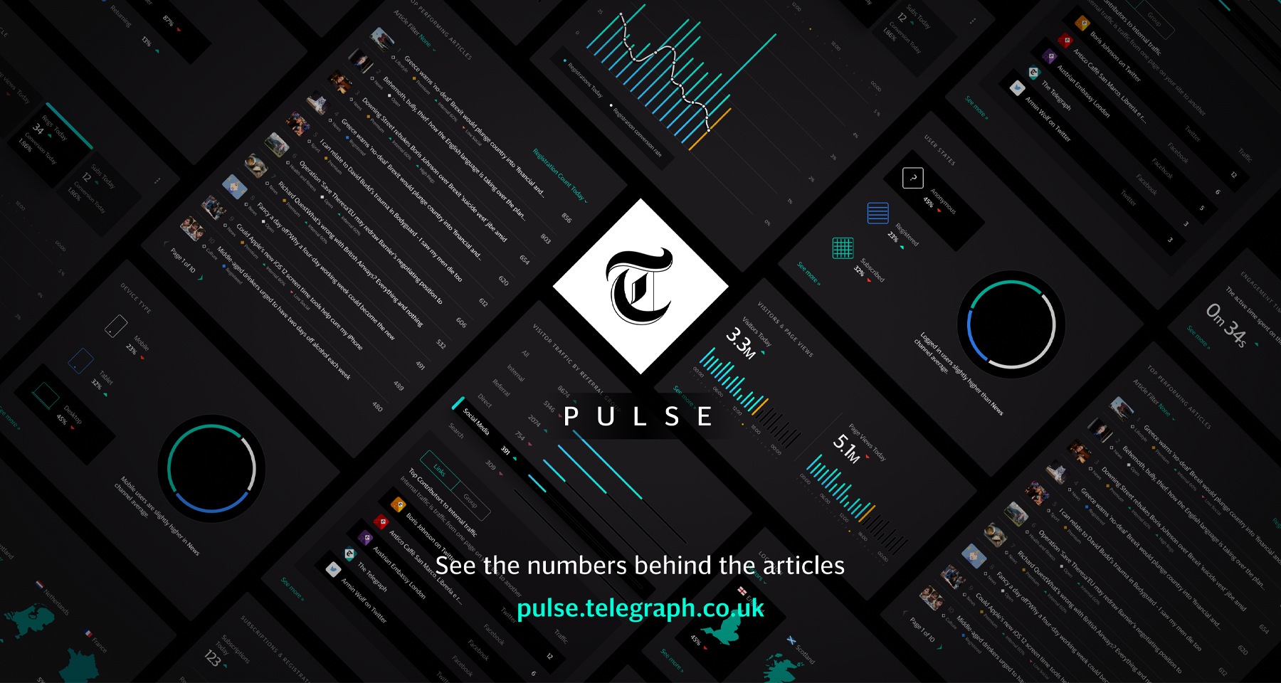 Telegraph Pulse empowers journalists with real-time data