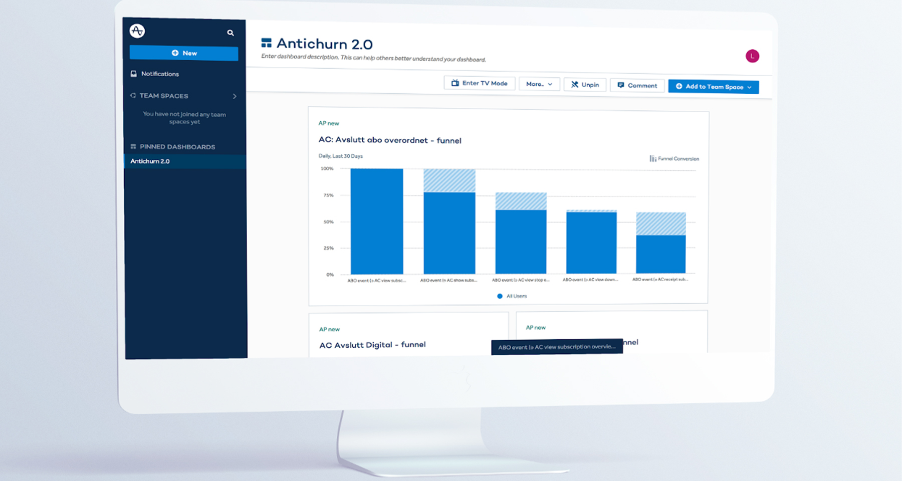 Schibsted reduces churn by helping readers visualise a subscription's value proposition