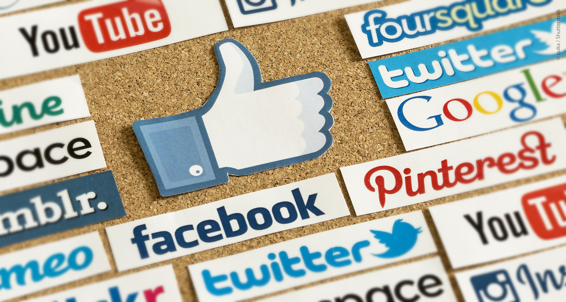 Facebook, YouTube are world's most popular social networks