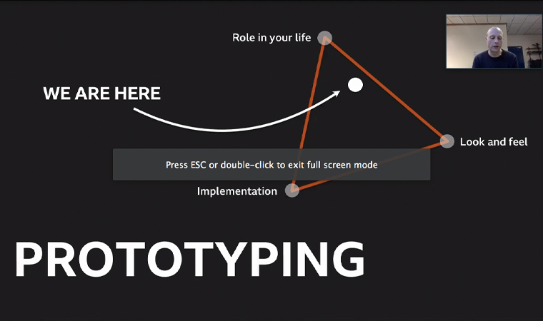 The BBC worked from this prototyping triangle of role, look, and implementation.