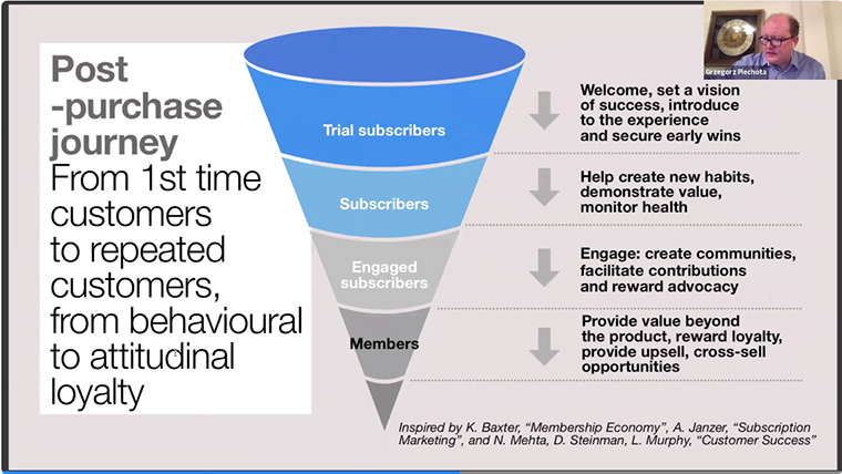 The post-purchase funnel for engaging subscribers and making them loyal members.