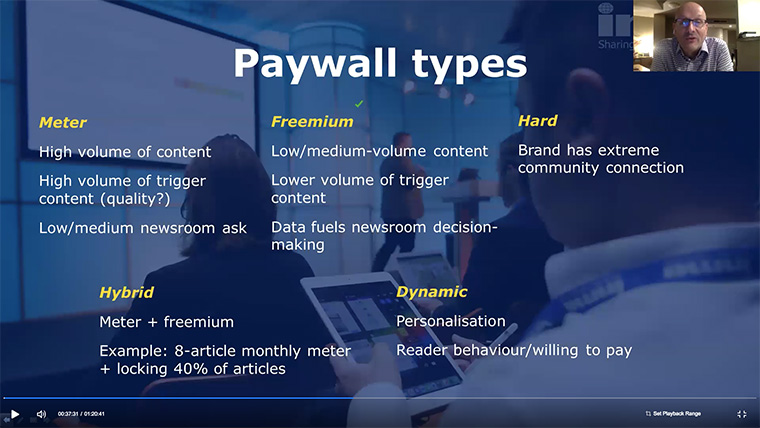 The various models of paywalls being used by news media companies.