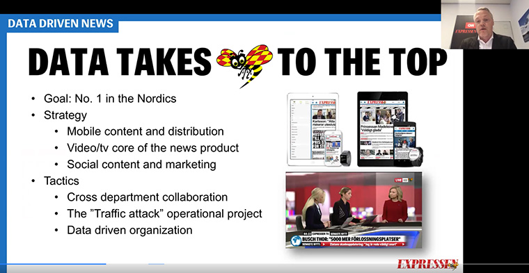 Expressen's data-driven strategy incorporates several pieces and tactics to work.