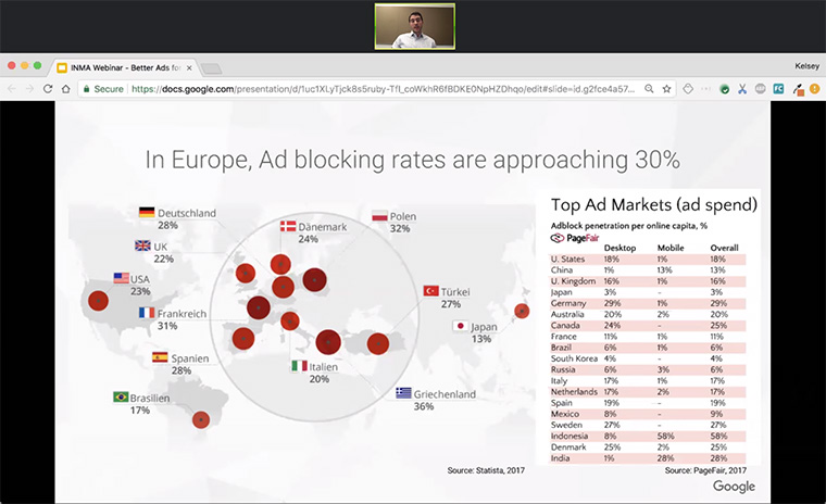 Adblocking penetration rates across various countries.