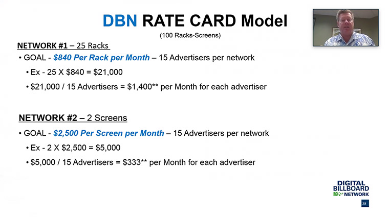This rate card model demonstrates the revenue that a digital billboard network is capable of generating.