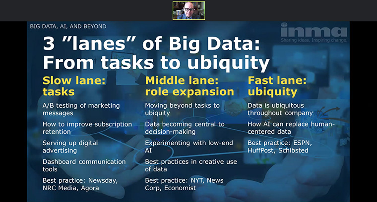 The three lanes of Big Data, moving from the slow lane of tasks to the fast lane of ubiquity.