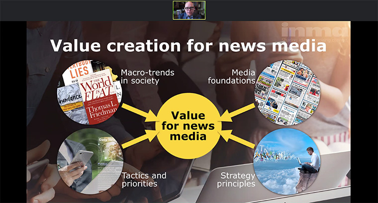 Value creation for news media companies can be categorised into four different areas, explained INMA CEO/Executive Director Earl Wilkinson.