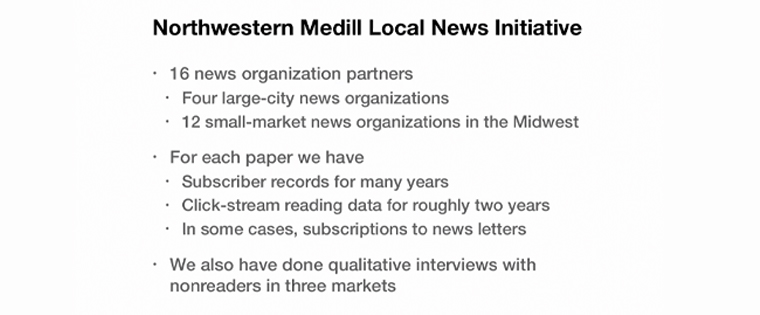 The Northwestern research looked at 16 news organisations that shared their reader data.