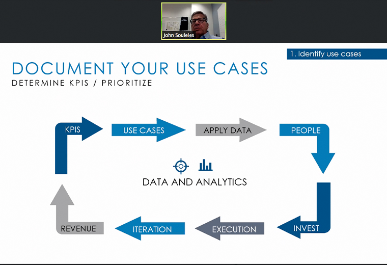 The Torstar journey on documenting use cases to determine KPIs.