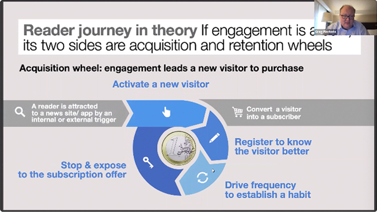 The two sides of the engagement coin are acquisition and retention.