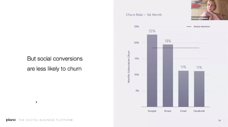 Readers driven from social media such as Facebook are harder to convert but may retain well.