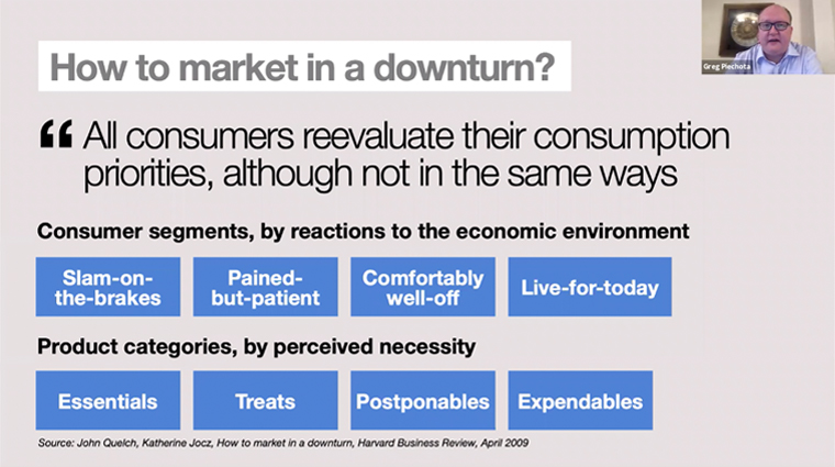 Marketing in a downturn requires understanding consumer segments and priorities.