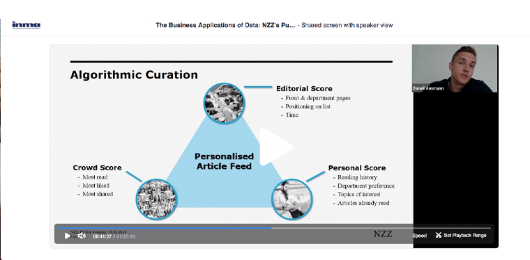 The NZZ personalisation algorithm consists of three separate components.