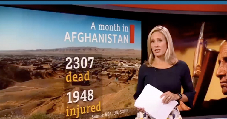 "The BBC news coverage of ""A month in Afghanistan"" used collaboration between the data team, journalists, and on-the-ground reporters."