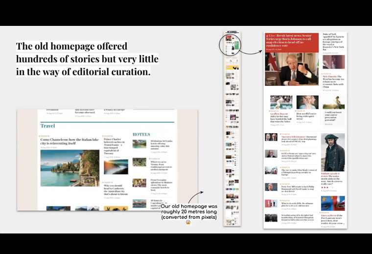 The Telegraph's old home page offered hundreds of stories but little content curation.