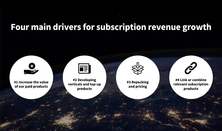 Schibsted has identified four main drivers for continued digital subscription growth.