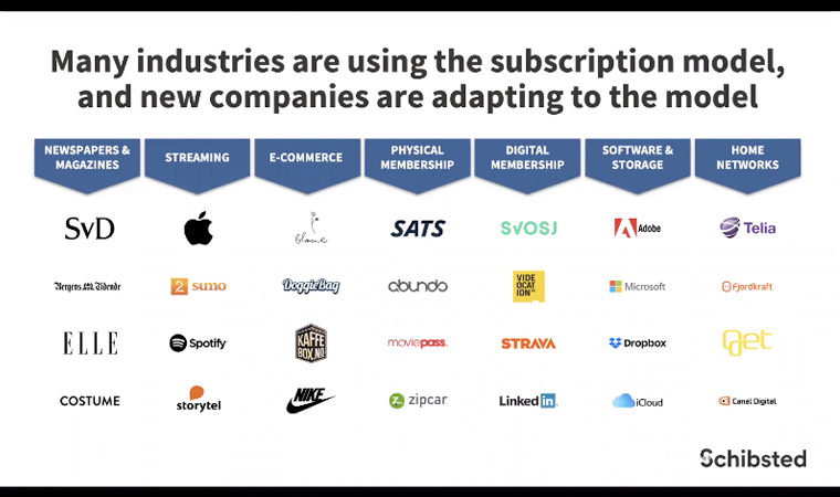 Companies from many different industries are using the subscription model with success.