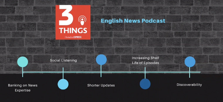3 Things is a twice-daily podcast show from The Express Group.