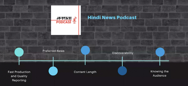 The Hindi News podcast puts out four five-minute episodes per day.